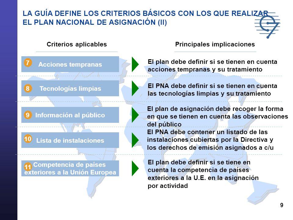 9 LA GUÍA DEFINE LOS CRITERIOS BÁSICOS CON LOS QUE REALIZAR EL PLAN NACIONAL DE ASIGNACIÓN (II) Criterios aplicablesPrincipales implicaciones Acciones
