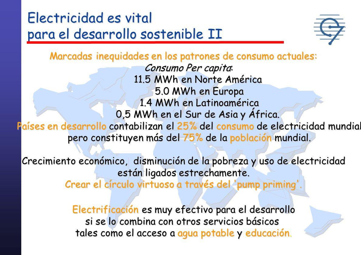 El consumo de las primeras unidades de electricidad tiene mayores beneficios para el desarrollo (El HDI del PNUD incluye por PIB p.c., grado de alfabetización, esperanza de vida).