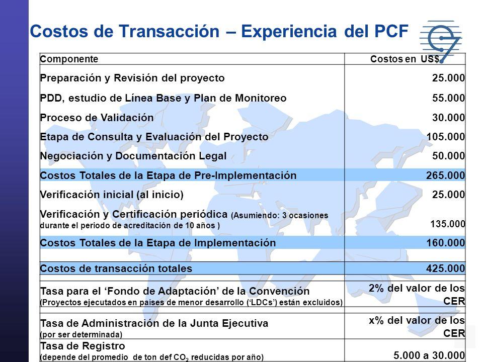 3 Costos de Transacción – Experiencia del PCF ComponenteCostos en US$ Preparación y Revisión del proyecto25.000 PDD, estudio de Línea Base y Plan de Monitoreo55.000 Proceso de Validación30.000 Etapa de Consulta y Evaluación del Proyecto105.000 Negociación y Documentación Legal50.000 Costos Totales de la Etapa de Pre-Implementación265.000 Verificación inicial (al inicio)25.000 Verificación y Certificación periódica (Asumiendo: 3 ocasiones durante el periodo de acreditación de 10 años ) 135.000 Costos Totales de la Etapa de Implementación160.000 Costos de transacción totales425.000 Tasa para el Fondo de Adaptación de la Convención (Proyectos ejecutados en países de menor desarrollo (LDCs) están excluidos) 2% del valor de los CER Tasa de Administración de la Junta Ejecutiva (por ser determinada) x% del valor de los CER Tasa de Registro (depende del promedio de ton def CO 2 reducidas por año) 5.000 a 30.000