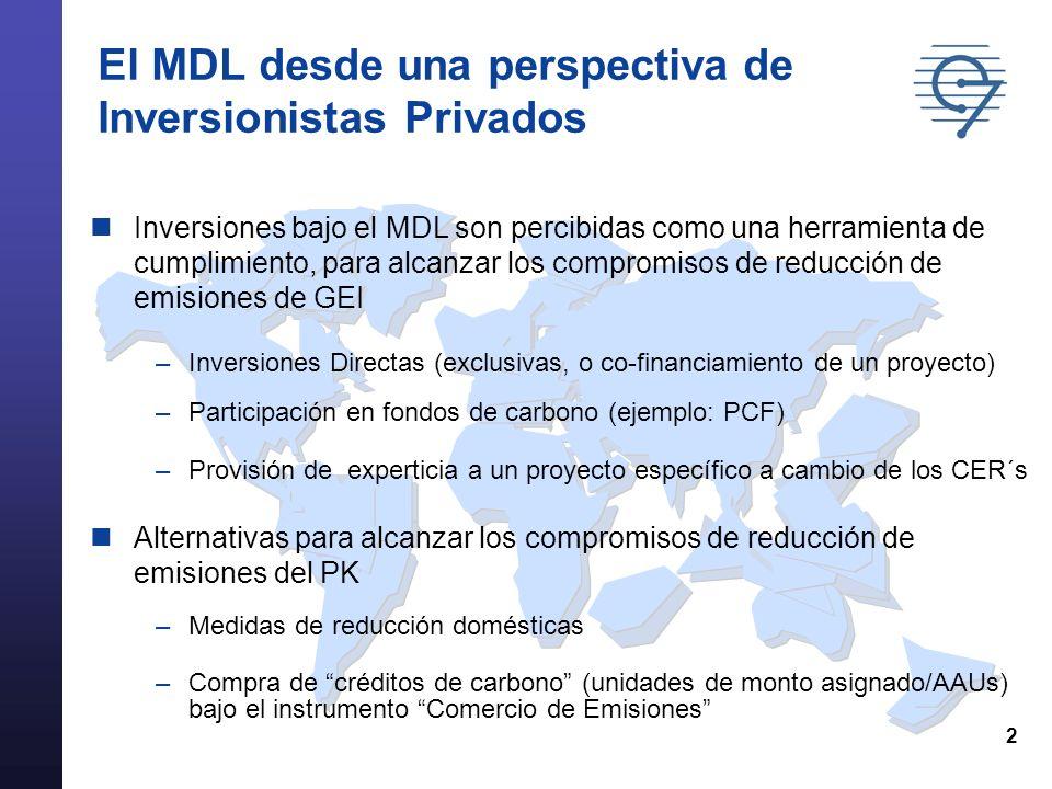 2 El MDL desde una perspectiva de Inversionistas Privados Inversiones bajo el MDL son percibidas como una herramienta de cumplimiento, para alcanzar los compromisos de reducción de emisiones de GEI –Inversiones Directas (exclusivas, o co-financiamiento de un proyecto) –Participación en fondos de carbono (ejemplo: PCF) –Provisión de experticia a un proyecto específico a cambio de los CER´s Alternativas para alcanzar los compromisos de reducción de emisiones del PK –Medidas de reducción domésticas –Compra de créditos de carbono (unidades de monto asignado/AAUs) bajo el instrumento Comercio de Emisiones