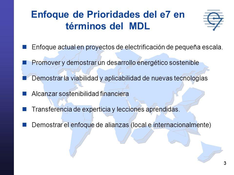 4 Decisiones de Inversiones MDL ¿Invertir en el país.