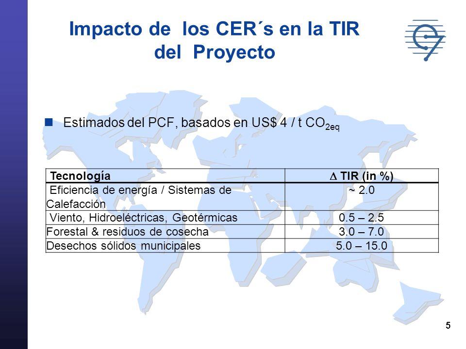 5 Impacto de los CER´s en la TIR del Proyecto Estimados del PCF, basados en US$ 4 / t CO 2eq Tecnología TIR (in %) Eficiencia de energía / Sistemas de Calefacción ~ 2.0 Viento, Hidroeléctricas, Geotérmicas0.5 – 2.5 Forestal & residuos de cosecha3.0 – 7.0 Desechos sólidos municipales5.0 – 15.0