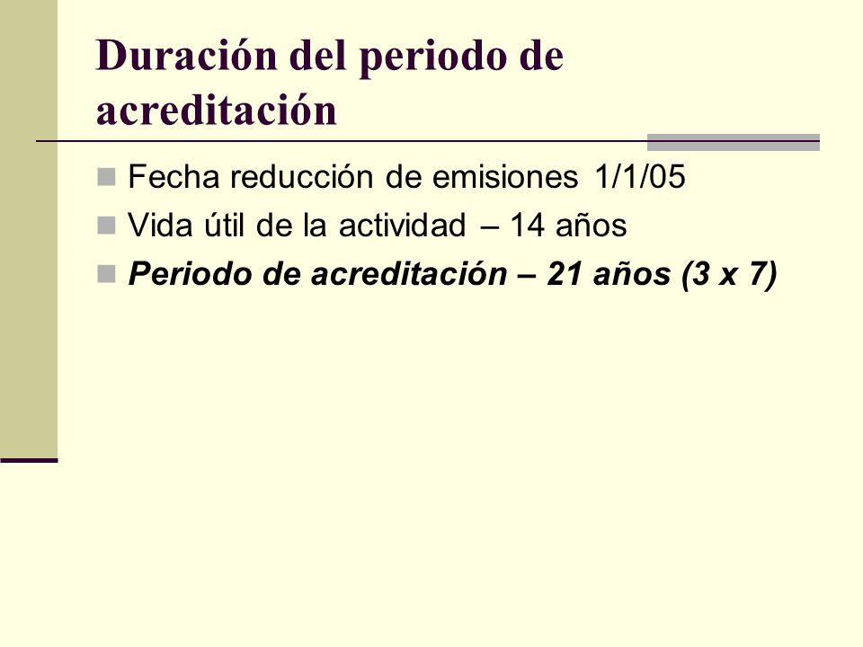 Duración del periodo de acreditación Fecha reducción de emisiones 1/1/05 Vida útil de la actividad – 14 años Periodo de acreditación – 21 años (3 x 7)