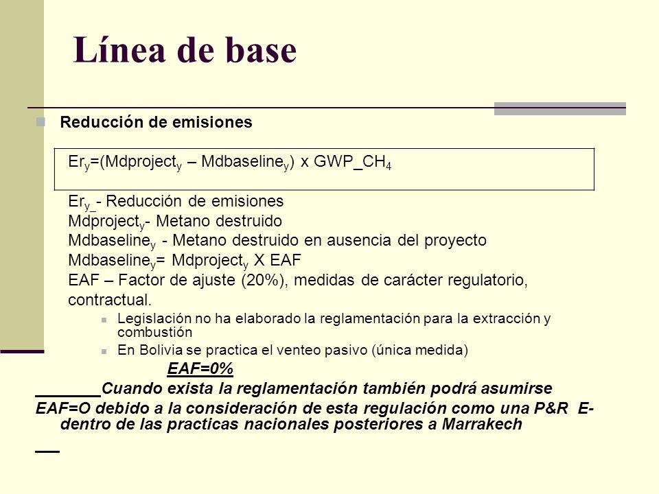 Línea de base Reducción de emisiones Er y =(Mdproject y – Mdbaseline y ) x GWP_CH 4 Er y_ - Reducción de emisiones Mdproject y - Metano destruido Mdbaseline y - Metano destruido en ausencia del proyecto Mdbaseline y = Mdproject y X EAF EAF – Factor de ajuste (20%), medidas de carácter regulatorio, contractual.