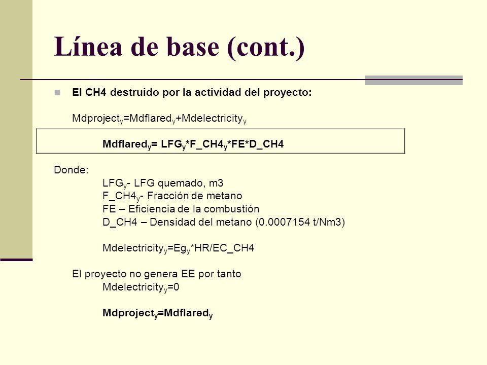 Línea de base (cont.) El CH4 destruido por la actividad del proyecto: Mdproject y =Mdflared y +Mdelectricity y Mdflared y = LFG y *F_CH4 y *FE*D_CH4 Donde: LFG y - LFG quemado, m3 F_CH4 y - Fracción de metano FE – Eficiencia de la combustión D_CH4 – Densidad del metano (0.0007154 t/Nm3) Mdelectricity y =Eg y *HR/EC_CH4 El proyecto no genera EE por tanto Mdelectricity y =0 Mdproject y =Mdflared y