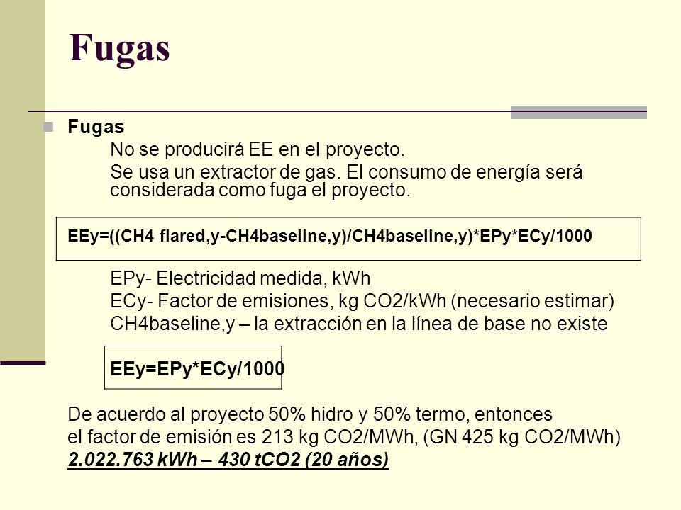 Fugas No se producirá EE en el proyecto. Se usa un extractor de gas.