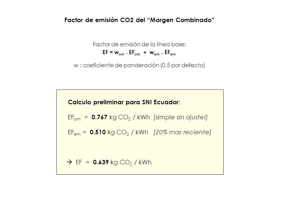 Factor de emisión CO2 del Margen Combinado Factor de emisión de la línea base: EF = w om.