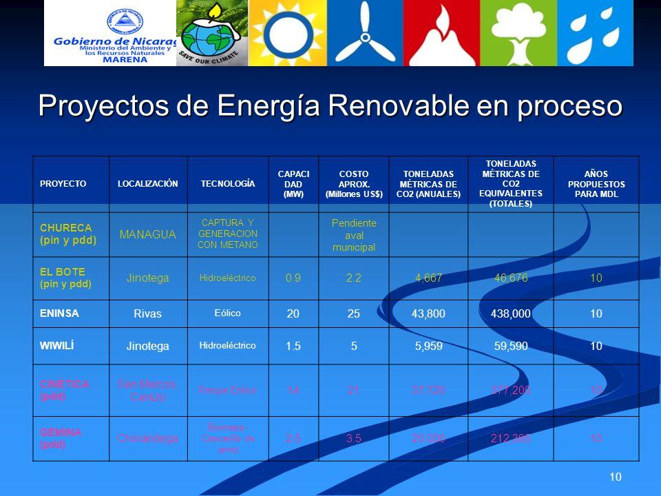 10 Proyectos de Energía Renovable en proceso PROYECTOLOCALIZACIÓNTECNOLOGÍA CAPACI DAD (MW) COSTO APROX. (Millones US$) TONELADAS MÉTRICAS DE CO2 (ANU