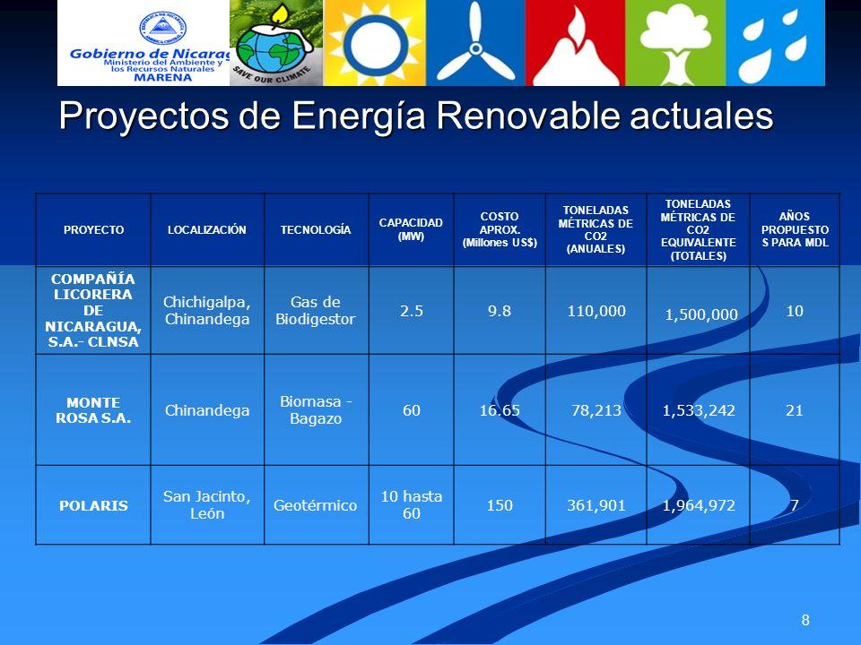 8 Proyectos de Energía Renovable actuales PROYECTOLOCALIZACIÓNTECNOLOGÍA CAPACIDAD (MW) COSTO APROX. (Millones US$) TONELADAS MÉTRICAS DE CO2 (ANUALES