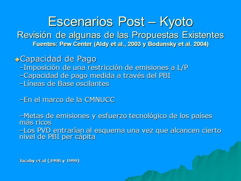 Escenarios Post – Kyoto Revisión de algunas de las Propuestas Existentes Fuentes: Pew Center (Aldy et al., 2003 y Bodansky et al. 2004) Capacidad de P