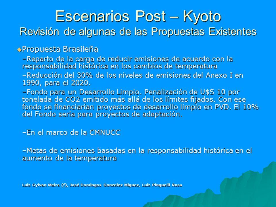 Escenarios Post – Kyoto Revisión de algunas de las Propuestas Existentes Propuesta Brasileña Propuesta Brasileña –Reparto de la carga de reducir emisi