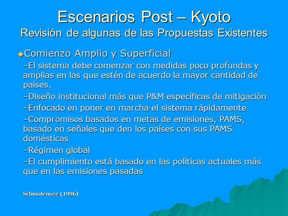 Escenarios Post – Kyoto Revisión de algunas de las Propuestas Existentes Comienzo Amplio y Superficial Comienzo Amplio y Superficial –El sistema debe