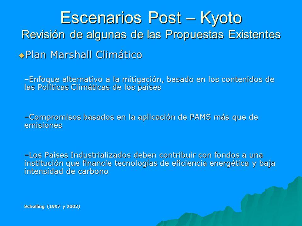Escenarios Post – Kyoto Revisión de algunas de las Propuestas Existentes Plan Marshall Climático Plan Marshall Climático –Enfoque alternativo a la mit