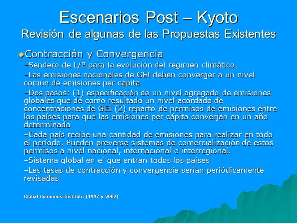 Escenarios Post – Kyoto Revisión de algunas de las Propuestas Existentes Contracción y Convergencia Contracción y Convergencia –Sendero de L/P para la