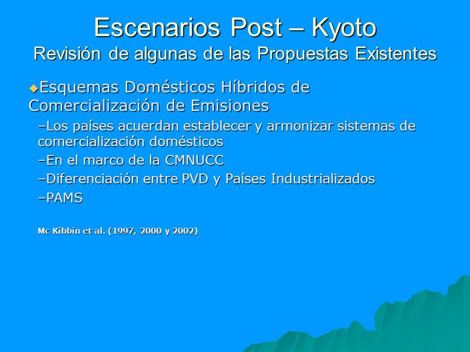 Escenarios Post – Kyoto Revisión de algunas de las Propuestas Existentes Esquemas Domésticos Híbridos de Comercialización de Emisiones Esquemas Domést