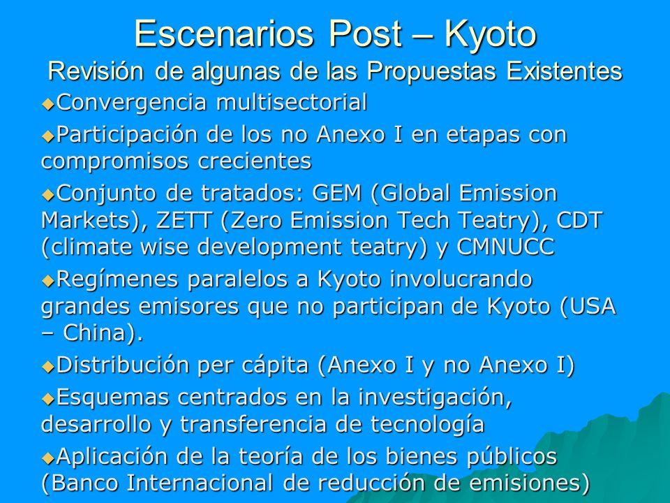 Escenarios Post – Kyoto Revisión de algunas de las Propuestas Existentes Convergencia multisectorial Convergencia multisectorial Participación de los
