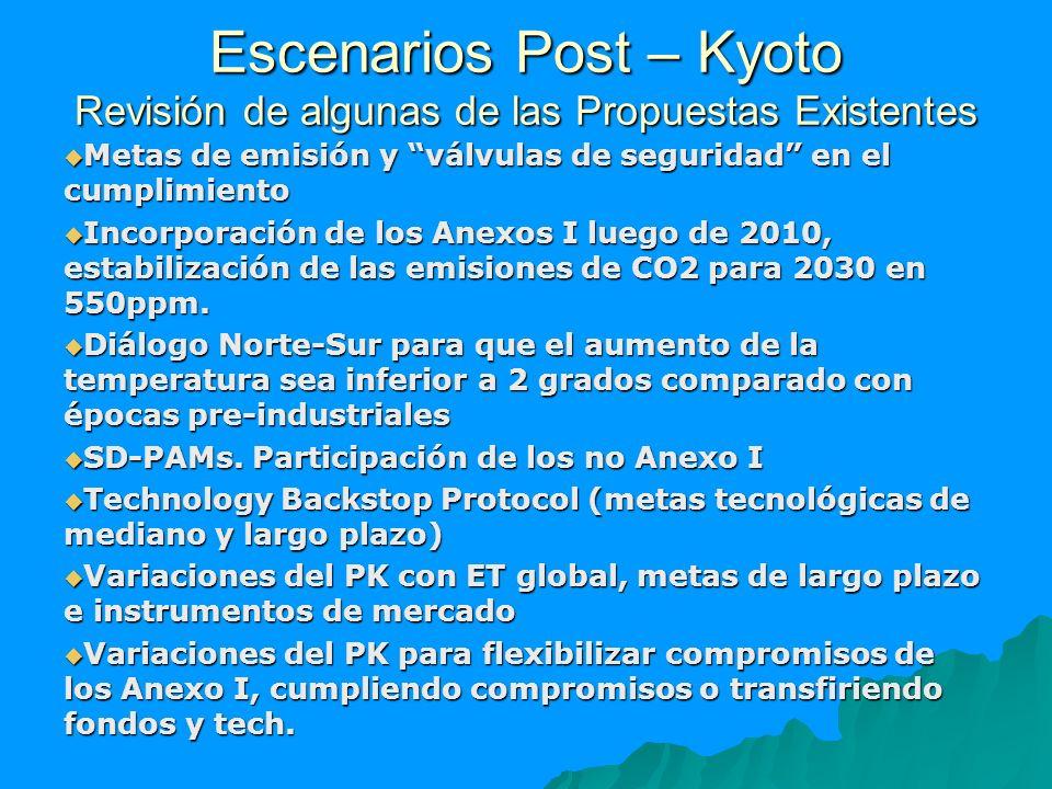 Escenarios Post – Kyoto Revisión de algunas de las Propuestas Existentes Metas de emisión y válvulas de seguridad en el cumplimiento Metas de emisión