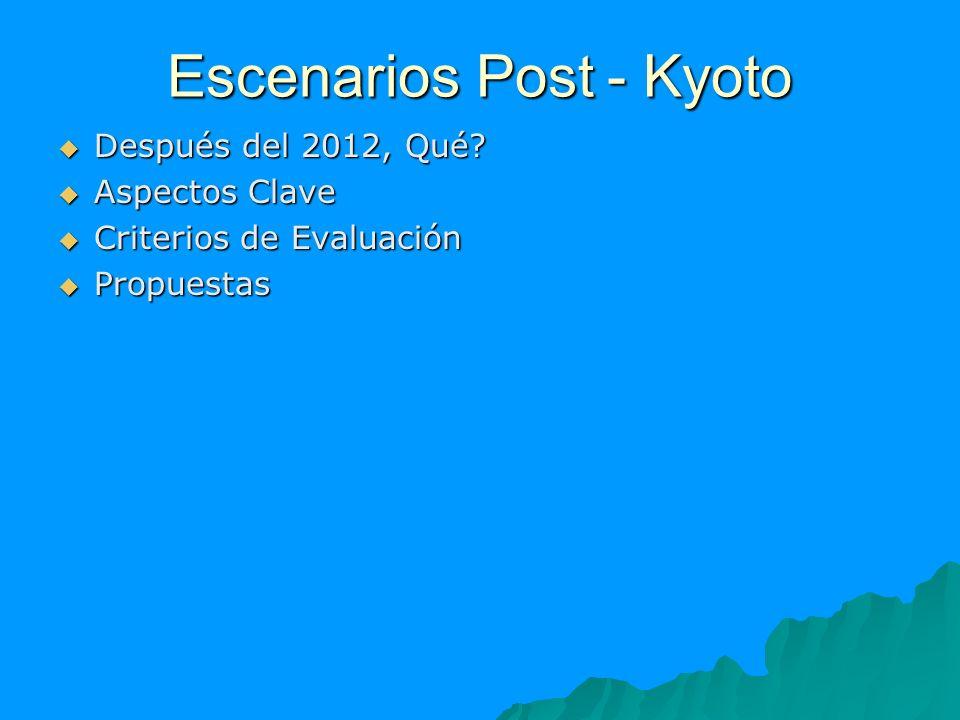 Escenarios Post - Kyoto Después del 2012, Qué? Después del 2012, Qué? Aspectos Clave Aspectos Clave Criterios de Evaluación Criterios de Evaluación Pr