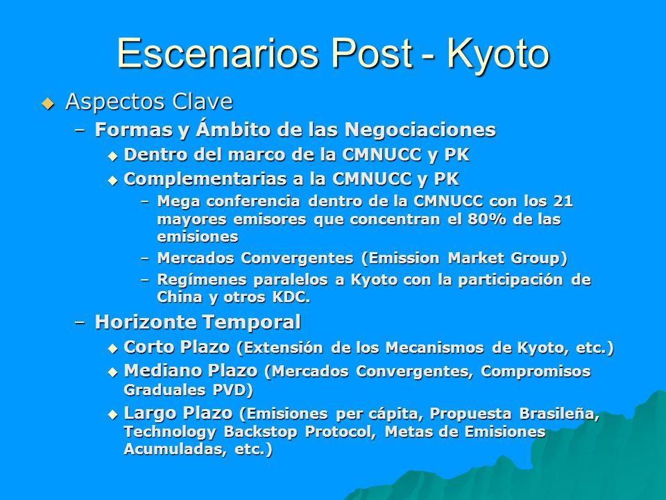 Escenarios Post - Kyoto Aspectos Clave Aspectos Clave –Formas y Ámbito de las Negociaciones Dentro del marco de la CMNUCC y PK Dentro del marco de la