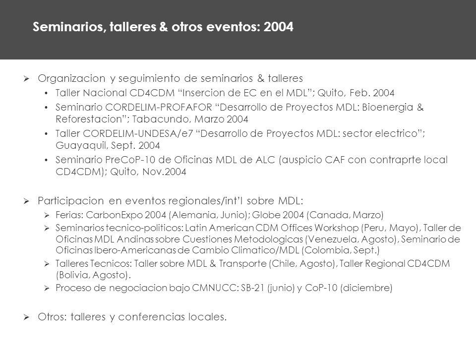 Seminarios, talleres & otros eventos: 2004 Organizacion y seguimiento de seminarios & talleres Taller Nacional CD4CDM Insercion de EC en el MDL; Quito, Feb.