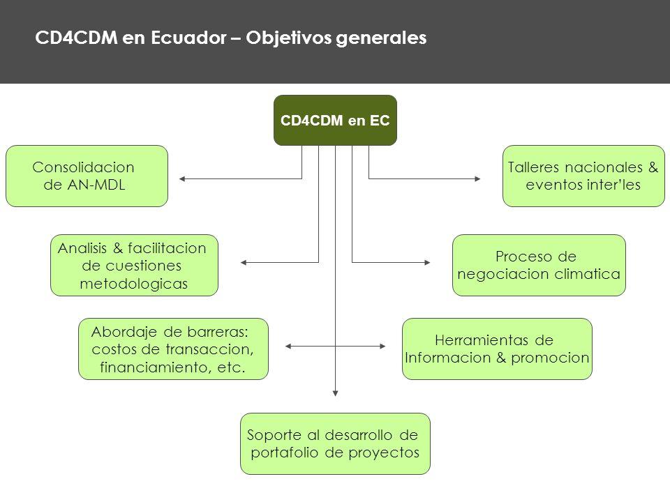 CD4CDM en Ecuador – Objetivos generales Consolidacion de AN-MDL CD4CDM en EC Analisis & facilitacion de cuestiones metodologicas Abordaje de barreras: costos de transaccion, financiamiento, etc.