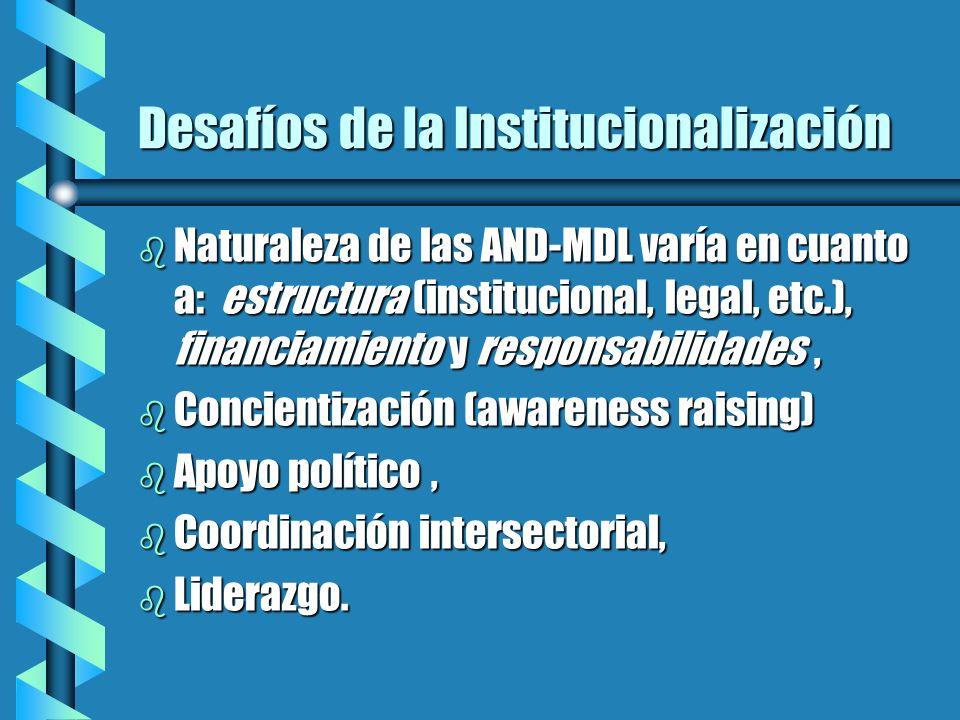 Desafíos de la Institucionalización b Naturaleza de las AND-MDL varía en cuanto a: estructura (institucional, legal, etc.), financiamiento y responsab