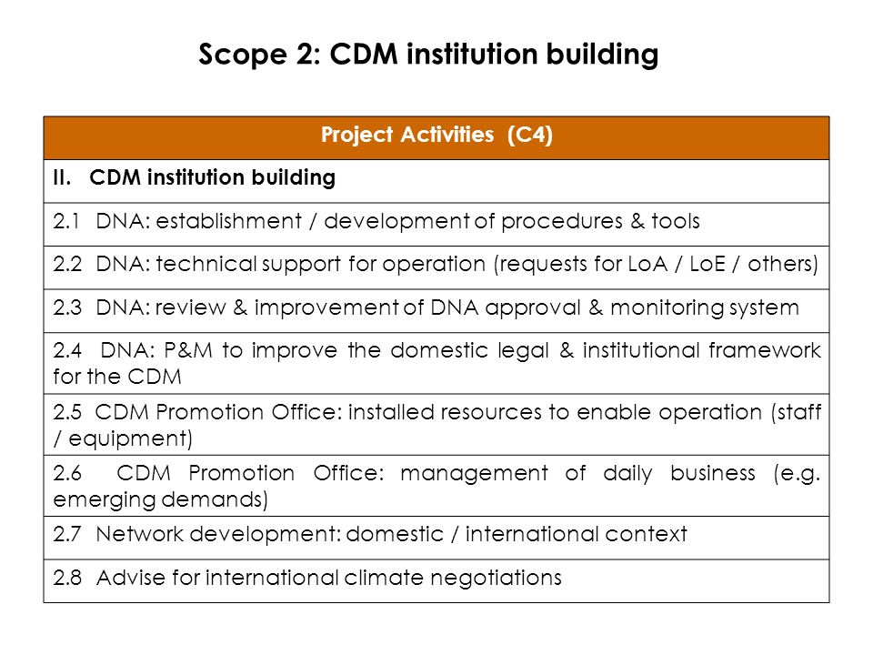 Scope 2: CDM institution building Project Activities (C4) II.