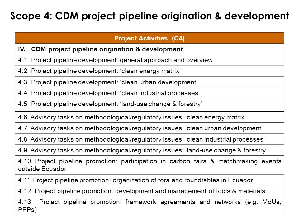 Scope 4: CDM project pipeline origination & development Project Activities (C4) IV.