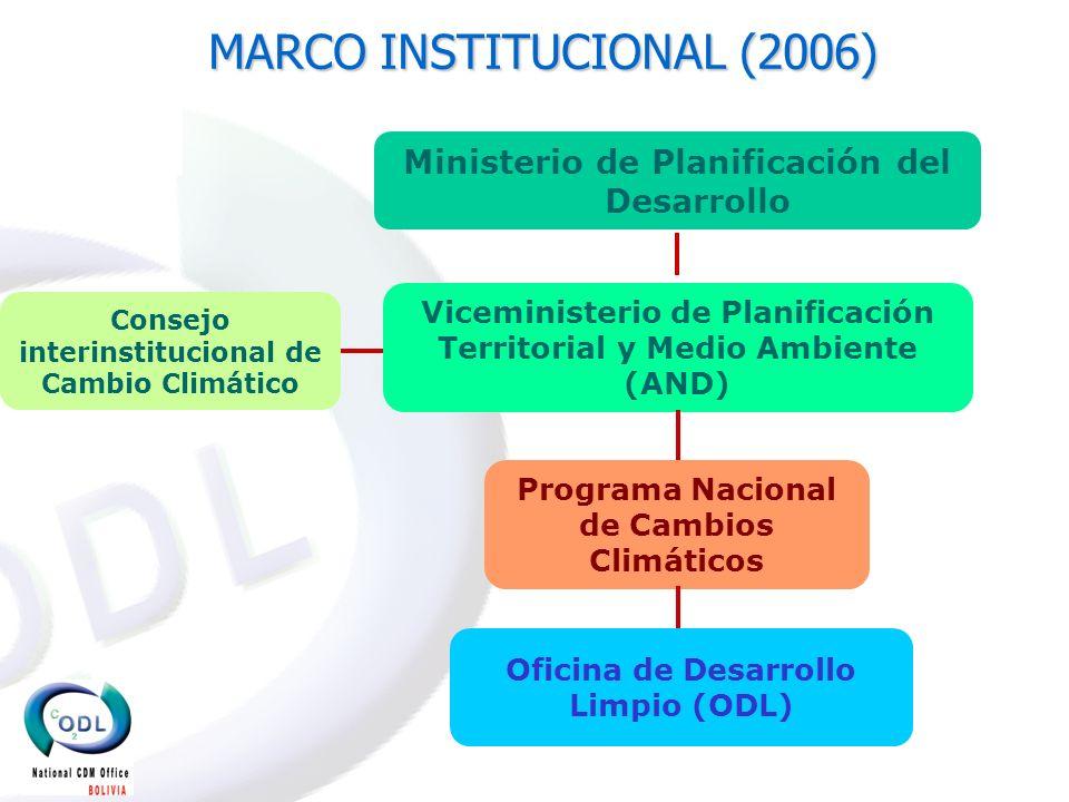 MARCO INSTITUCIONAL (2006) Ministerio de Planificación del Desarrollo Viceministerio de Planificación Territorial y Medio Ambiente (AND) Programa Nacional de Cambios Climáticos Oficina de Desarrollo Limpio (ODL) Consejo interinstitucional de Cambio Climático
