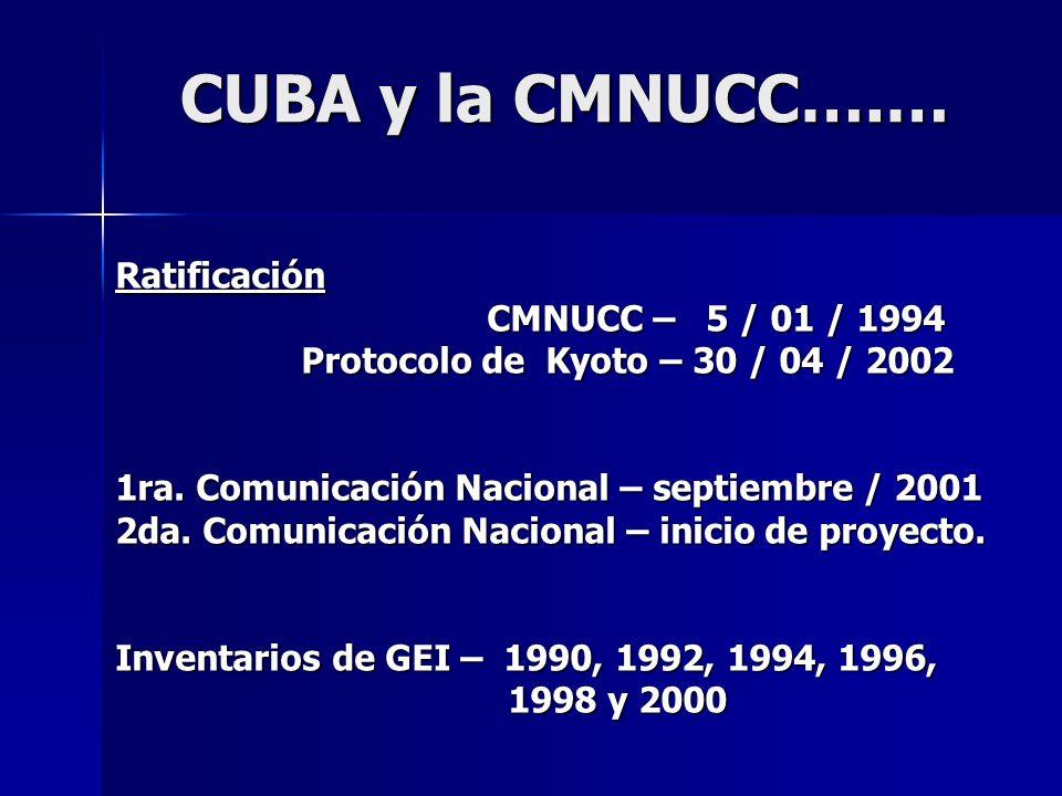 CUBA y la CMNUCC….… CUBA y la CMNUCC….… Ratificación CMNUCC – 5 / 01 / 1994 CMNUCC – 5 / 01 / 1994 Protocolo de Kyoto – 30 / 04 / 2002 Protocolo de Ky