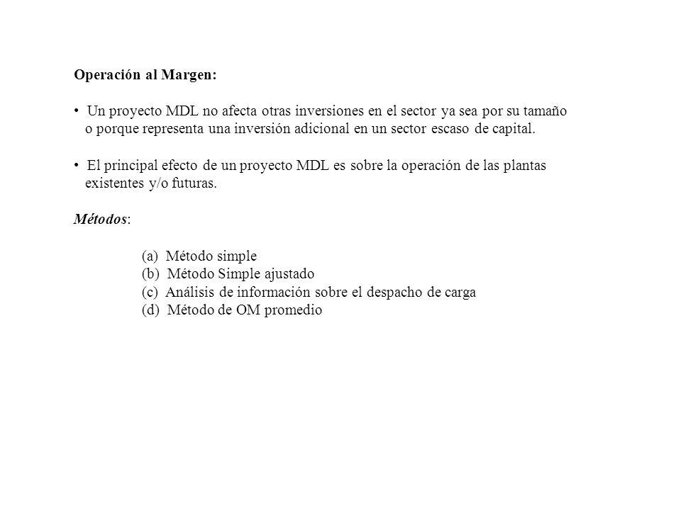 Operación al Margen: Un proyecto MDL no afecta otras inversiones en el sector ya sea por su tamaño o porque representa una inversión adicional en un s