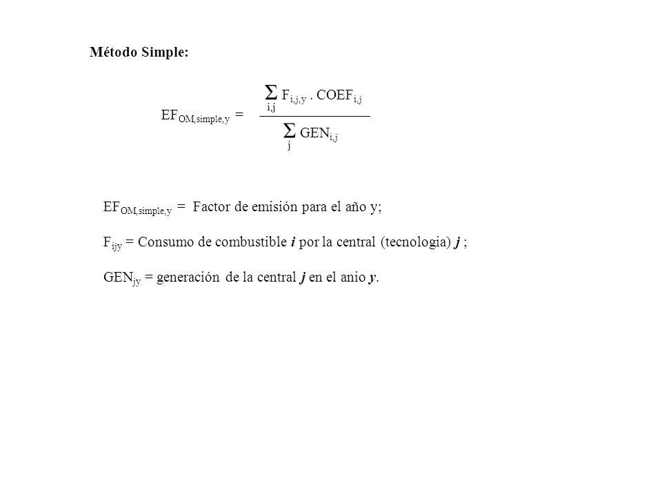 Método Simple: Σ F i,j,y. COEF i,j i,j Σ GEN i,j j EF OM,simple,y = EF OM,simple,y = Factor de emisión para el año y; F ijy = Consumo de combustible i