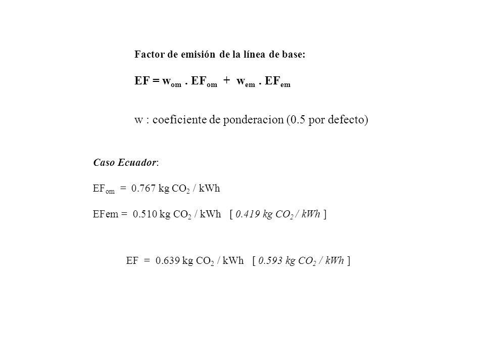 Factor de emisión de la línea de base: EF = w om. EF om + w em. EF em w : coeficiente de ponderacion (0.5 por defecto) Caso Ecuador: EF om = 0.767 kg