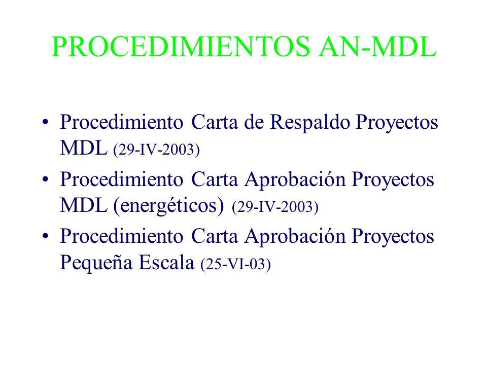 PROCEDIMIENTOS AN-MDL Procedimiento Carta de Respaldo Proyectos MDL (29-IV-2003) Procedimiento Carta Aprobación Proyectos MDL (energéticos) (29-IV-2003) Procedimiento Carta Aprobación Proyectos Pequeña Escala (25-VI-03)
