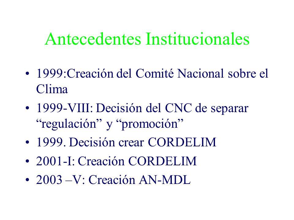 Antecedentes Institucionales 1999:Creación del Comité Nacional sobre el Clima 1999-VIII: Decisión del CNC de separar regulación y promoción 1999.