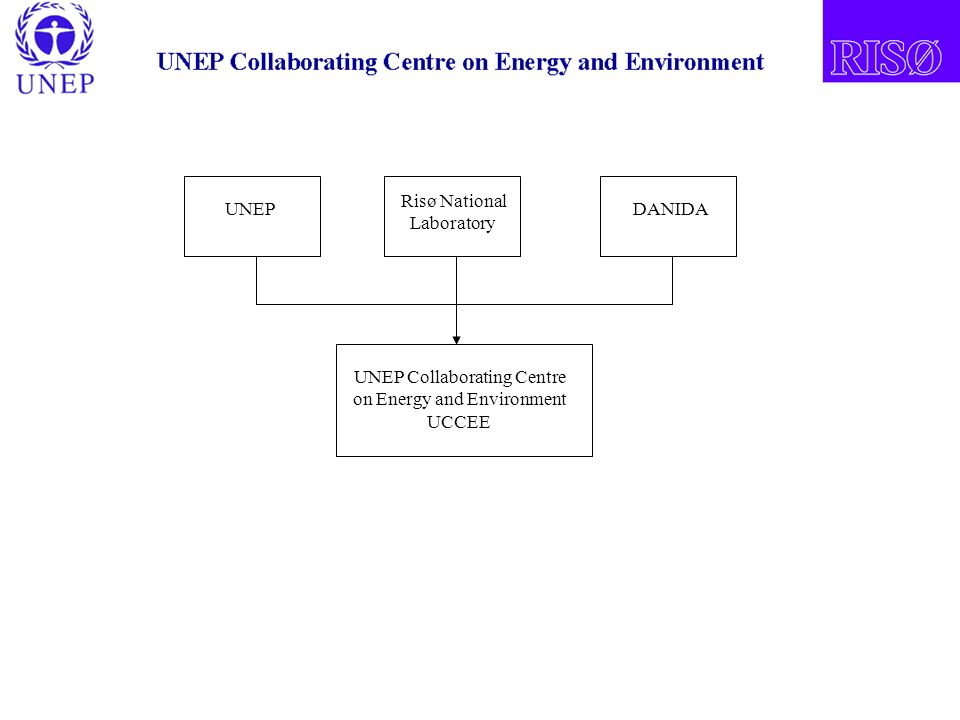 UNEPDANIDA Risø National Laboratory UNEP Collaborating Centre on Energy and Environment UCCEE