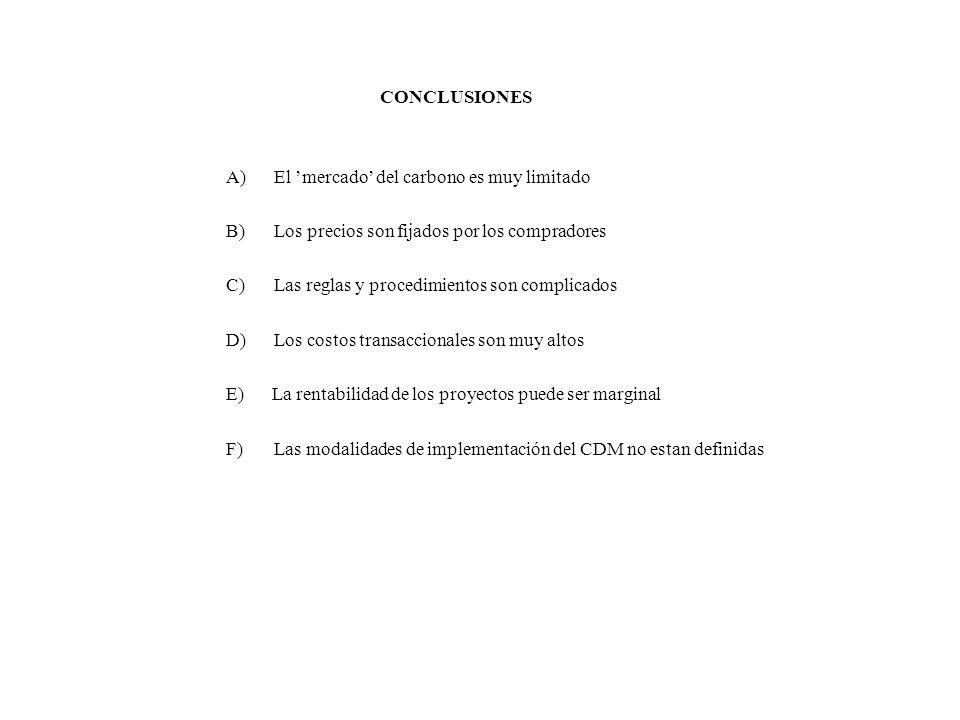 F)Las modalidades de implementación del CDM no estan definidas CONCLUSIONES A)El mercado del carbono es muy limitado B)Los precios son fijados por los compradores C)Las reglas y procedimientos son complicados D)Los costos transaccionales son muy altos E)La rentabilidad de los proyectos puede ser marginal