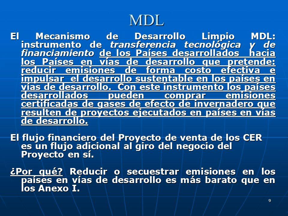9MDL El Mecanismo de Desarrollo Limpio MDL: instrumento de transferencia tecnológica y de financiamiento de los Países desarrollados hacia los Países