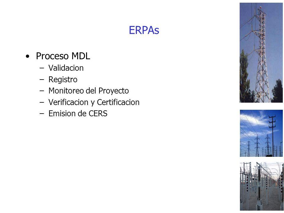 ERPAs Proceso MDL –Validacion –Registro –Monitoreo del Proyecto –Verificacion y Certificacion –Emision de CERS
