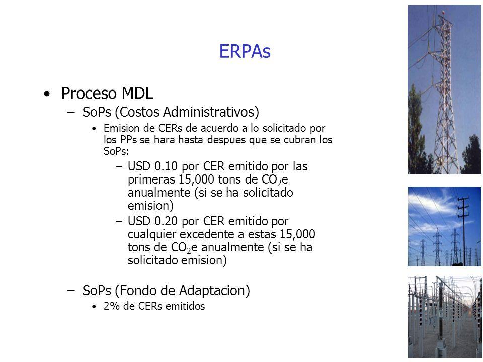 ERPAs Proceso MDL –SoPs (Costos Administrativos) Emision de CERs de acuerdo a lo solicitado por los PPs se hara hasta despues que se cubran los SoPs: –USD 0.10 por CER emitido por las primeras 15,000 tons de CO 2 e anualmente (si se ha solicitado emision) –USD 0.20 por CER emitido por cualquier excedente a estas 15,000 tons de CO 2 e anualmente (si se ha solicitado emision) –SoPs (Fondo de Adaptacion) 2% de CERs emitidos