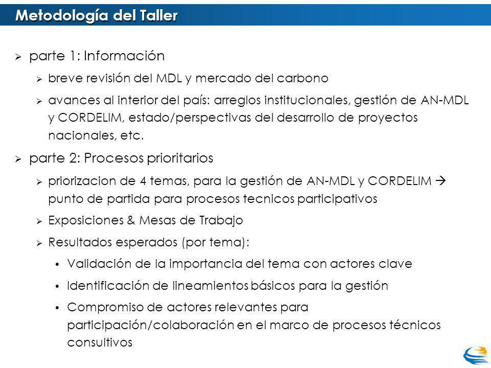 parte 1: Información breve revisión del MDL y mercado del carbono avances al interior del país: arreglos institucionales, gestión de AN-MDL y CORDELIM, estado/perspectivas del desarrollo de proyectos nacionales, etc.