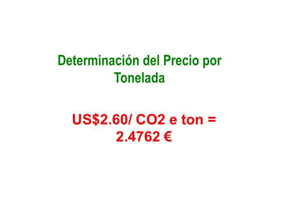 Determinación del Precio por Tonelada US$2.60/ CO2 e ton = 2.4762