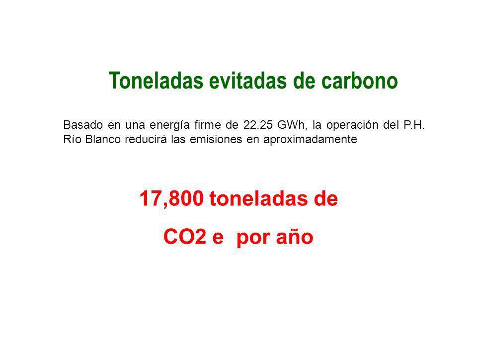 17,800 toneladas de CO2 e por año Basado en una energía firme de 22.25 GWh, la operación del P.H. Río Blanco reducirá las emisiones en aproximadamente