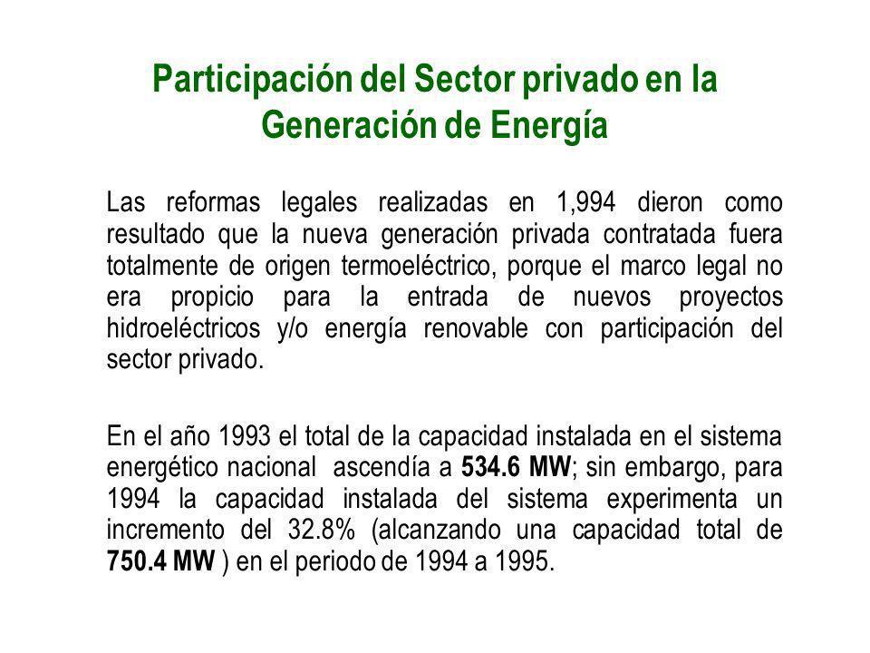 Participación del Sector privado en la Generación de Energía Las reformas legales realizadas en 1,994 dieron como resultado que la nueva generación pr