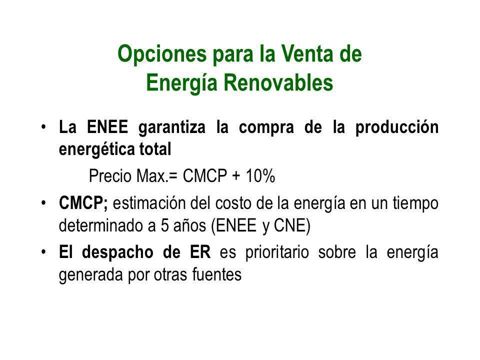Opciones para la Venta de Energía Renovables La ENEE garantiza la compra de la producción energética total Precio Max.= CMCP + 10% CMCP; estimación de