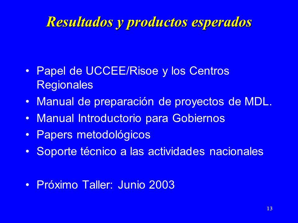 13 Resultados y productos esperados Papel de UCCEE/Risoe y los Centros Regionales Manual de preparación de proyectos de MDL.