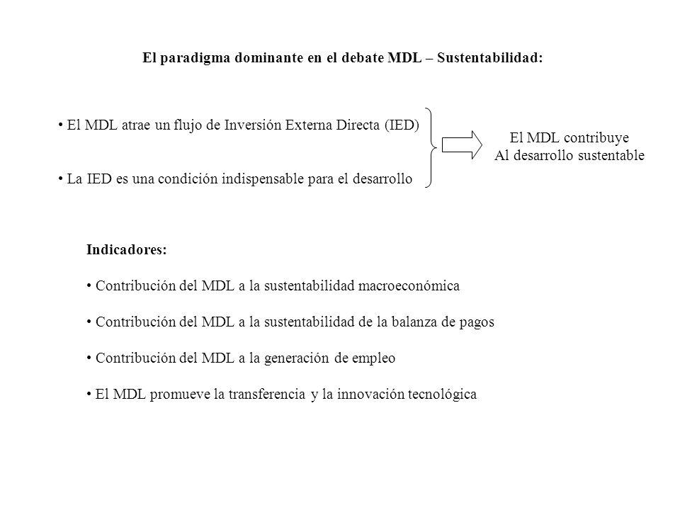 El MDL atrae un flujo de Inversión Externa Directa (IED) La IED es una condición indispensable para el desarrollo El MDL contribuye Al desarrollo sustentable Indicadores: Contribución del MDL a la sustentabilidad macroeconómica Contribución del MDL a la sustentabilidad de la balanza de pagos Contribución del MDL a la generación de empleo El MDL promueve la transferencia y la innovación tecnológica El paradigma dominante en el debate MDL – Sustentabilidad: