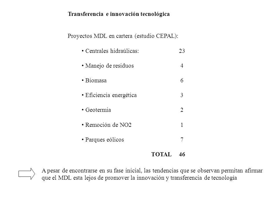 Transferencia e innovación tecnológica Proyectos MDL en cartera (estudio CEPAL): Centrales hidraúlicas:23 Manejo de residuos 4 Biomasa 6 Eficiencia energética 3 Geotermia 2 Remoción de NO2 1 Parques eólicos 7 TOTAL46 A pesar de encontrarse en su fase inicial, las tendencias que se observan permitan afirmar que el MDL esta lejos de promover la innovación y transferencia de tecnología