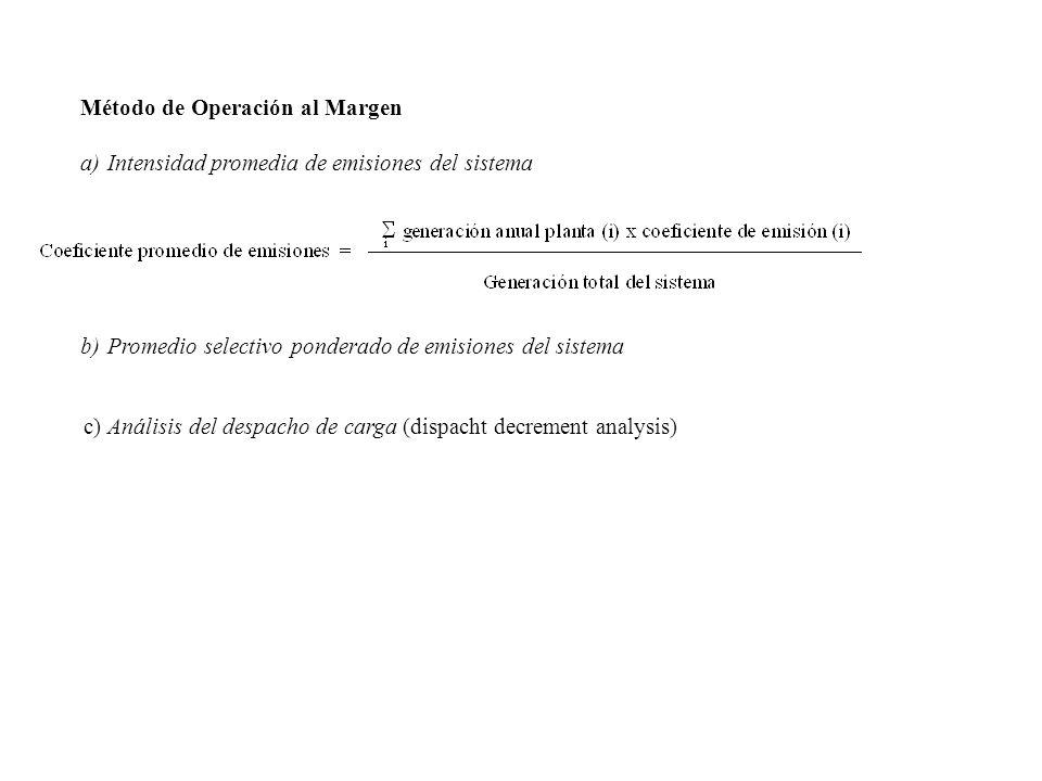 Método de Operación al Margen a) Intensidad promedia de emisiones del sistema b) Promedio selectivo ponderado de emisiones del sistema c) Análisis del despacho de carga (dispacht decrement analysis)