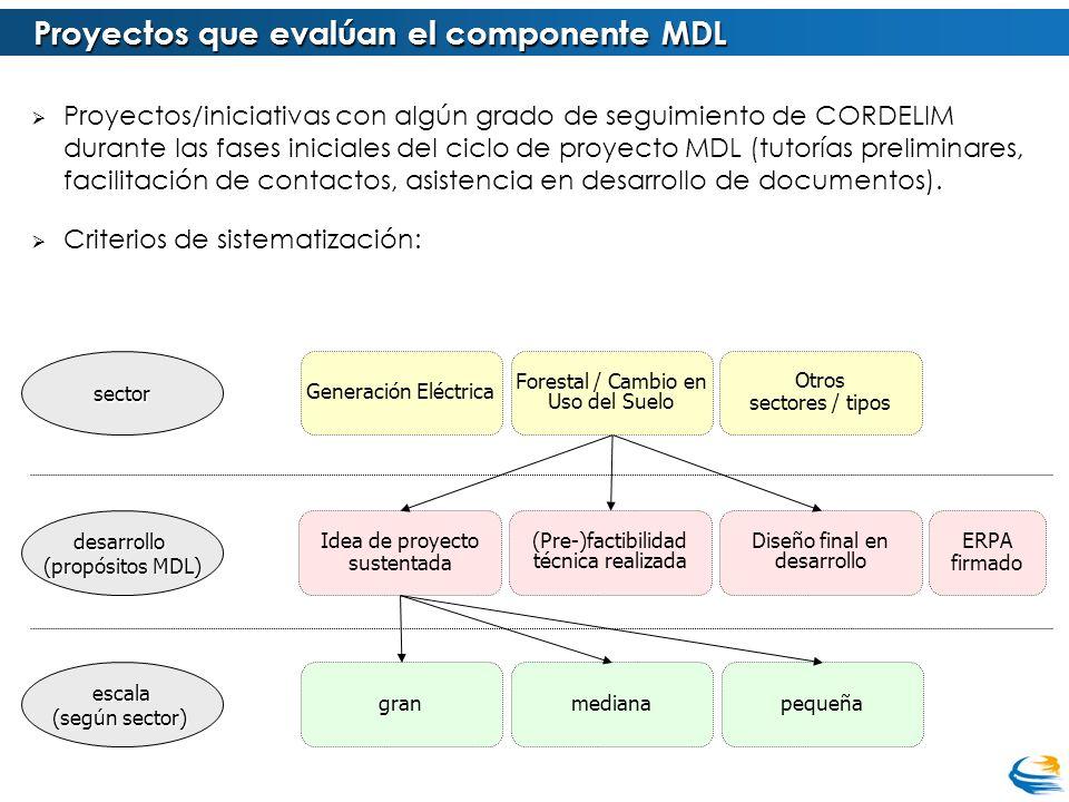 Proyectos de generación eléctrica basados en fuentes renovables o en sustitución de tecnología/combustibles (menores emisiones).